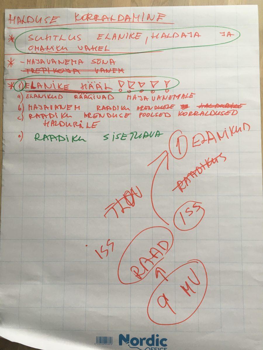 3. Halduse ja heakorra korraldamine